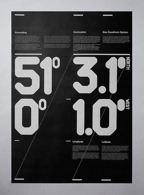 infographics #type #number #typography