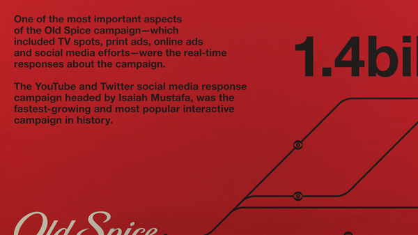 Old spice statistics poster shelby white 2 #infigraphic