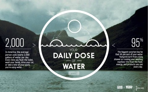 I love monday #infographic #interactive #water #green