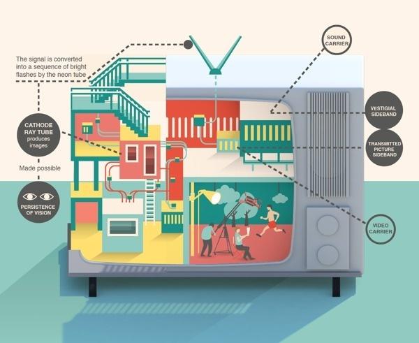 Imaginary Factory on Behance #illustration