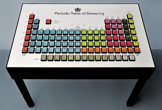 Creative Review - The interactive Periodic Table of Swearing #periodic #swearing #table