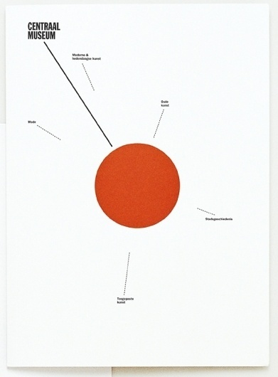The Dot Marks the Spot - Brand New #museum #identity #poster #logo #centraal