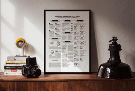 Espresso Print #espresso #silkscreen #print