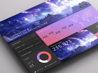 SJQHUB™ // I&IA Dashboard #flat #branding #timeline #portal #ux #menu #ui #dashboard #stats #infograohic
