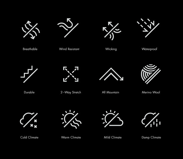 Manual — Home #symbols #icons #iconography #pictograms