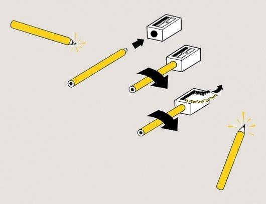 We Love Infographics — How to sharpen a pencil byLindsay J. Haynes #dataviz #text #j #infographics #we #illustration #haynes #lindsay #love #no