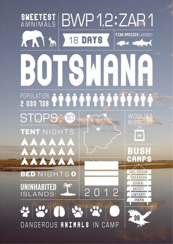 Southern Africa travel infographics #africa #infographic #design #travel