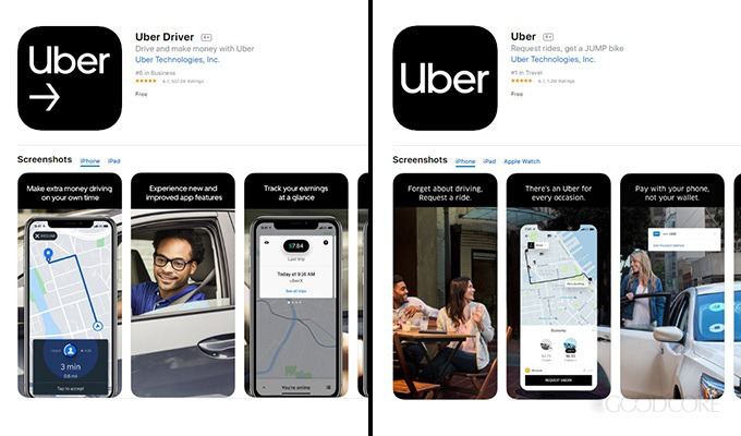 Uber Business Model | Apps like Uber and How They Work