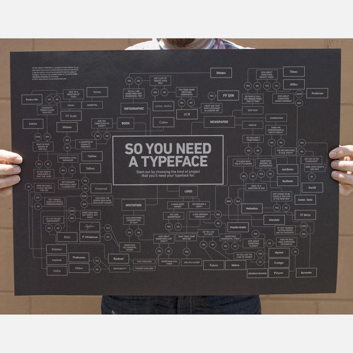 So You Need a Typeface #inspiration #typeface #typography