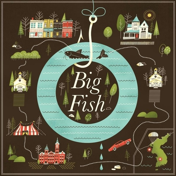 Big Fish #map