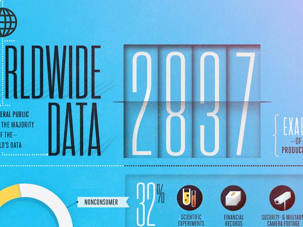 Data #infographic