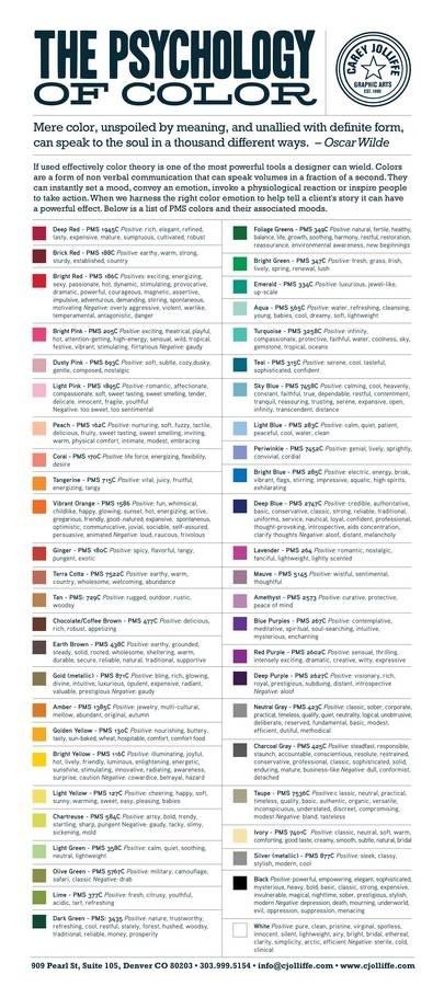 Color Psychology Chart #color #chart