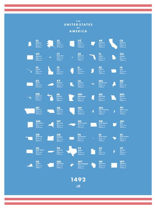 United States Poster #states #design #graphic #united #futura #america