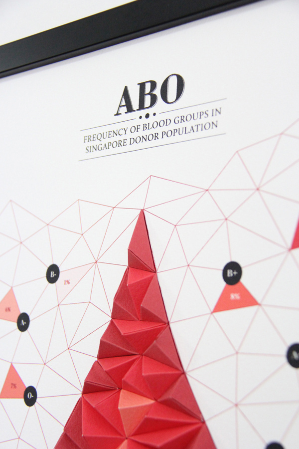 Pattern Matters: Tangible Paper Infographic #infographic