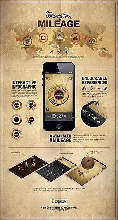 Wrangler Mileage app #rustic #app #wrangler #ui