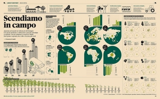 All sizes   IL09 — Infografica Food   Flickr - Photo Sharing! #grid #infographics #franchi