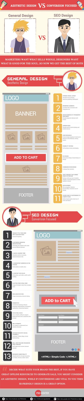 General Web Design VS SEO Design