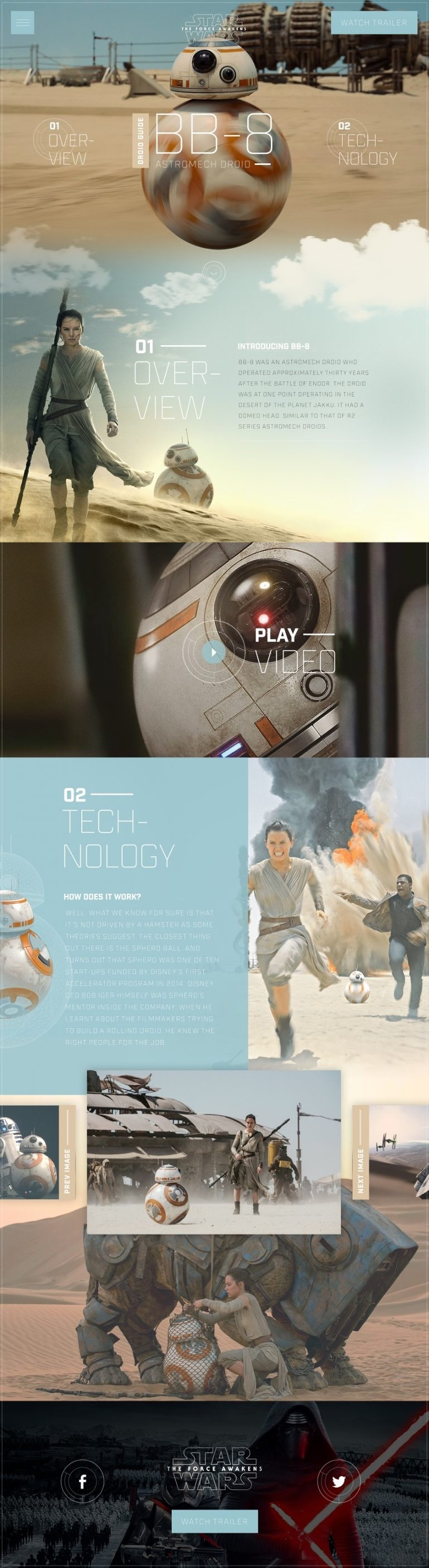 Star Wars BB-8 Droid Guide