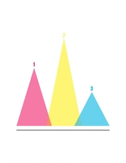 Branching Out #primary #colors #triangle #chart