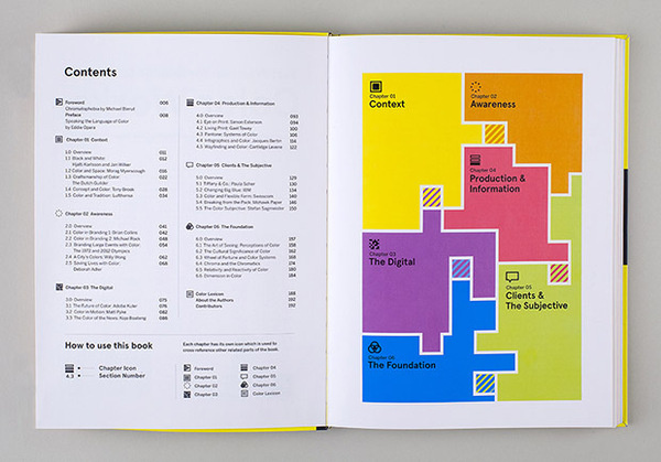Table of contents. #201 #and #of #warhol #the #art #pantone