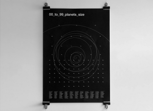 — League | planets — #white #solar #black #system #poster #and #typography