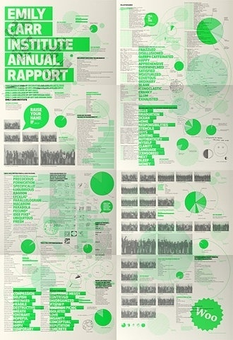 Visualbraingravity · vbg #print #design #graphic #poster