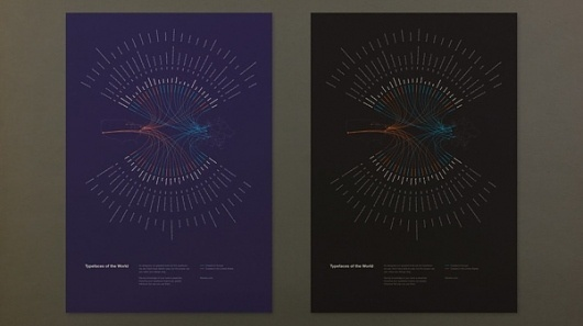 The Work of Shelby White #white #print #wanken #of #world #typefaces #the #poster #shelby