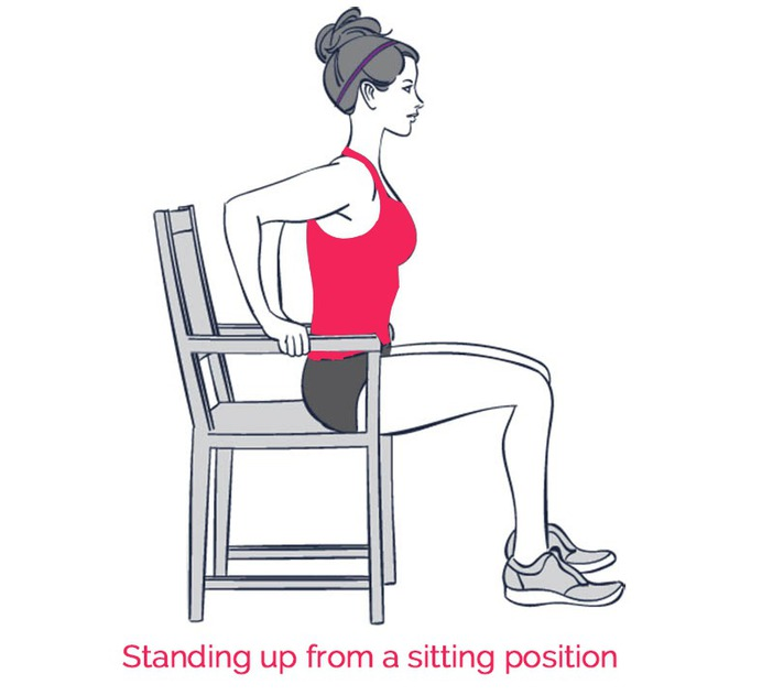 Standing up from a sitting position. You have to learn how to sit perfectly and how to stand up perfectly. Visit the following website to know more.