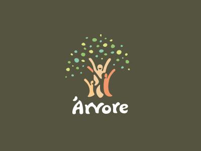 Daarvoresss #tree