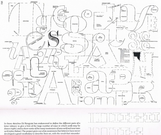 All sizes | Benguiat's anatomy of letters | Flickr - Photo Sharing! #lettering #letters #benguiat #type #drawing #typography