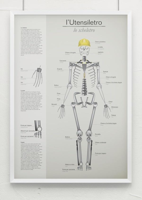 Multipurpose infographic poster Tools/Skeleton #skeleton #infographic #graphic #stools #poster