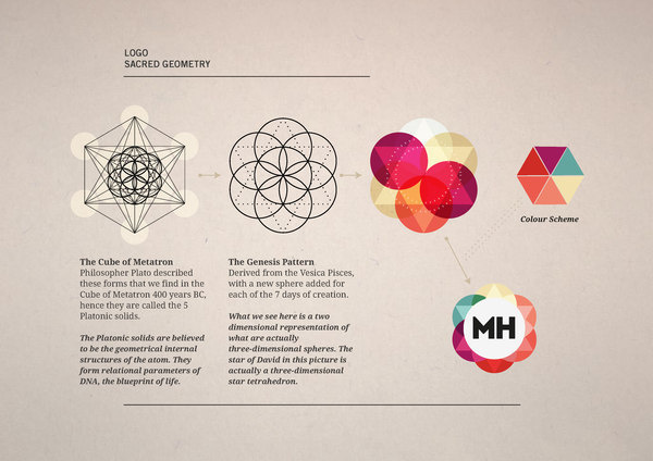 Mindful Health on the Behance Network #inspy