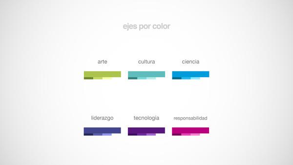 FEUTPL logotipo 2012 #color