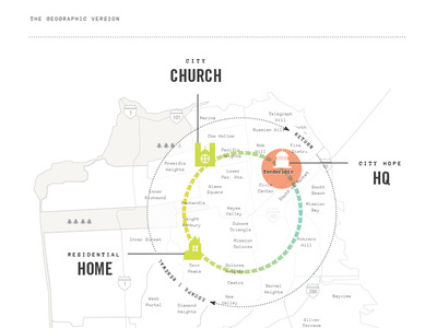 City Hope Brochure Infographic 2 #infographic #map