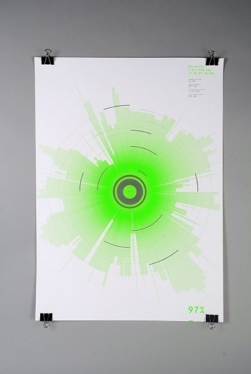 15/05/09 on the Behance Network #flyers #design #graphic #elantidoto