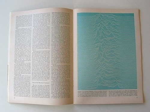 The History of Joy Division's #music #joy #illustration #division