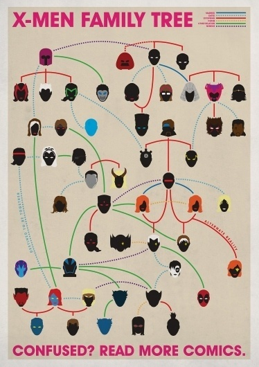 xmenfamilytree.jpg 1100×1555 pixels #illustration #design