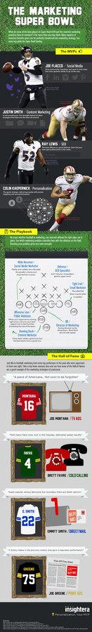 The Marketing Super Bowl #super #infographic #design #graphic #bowl