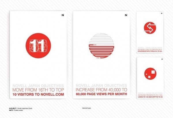 Novell - richbharris.com #editorial