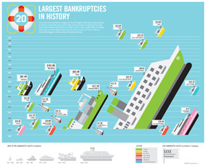 GOOD Transparency #infographic