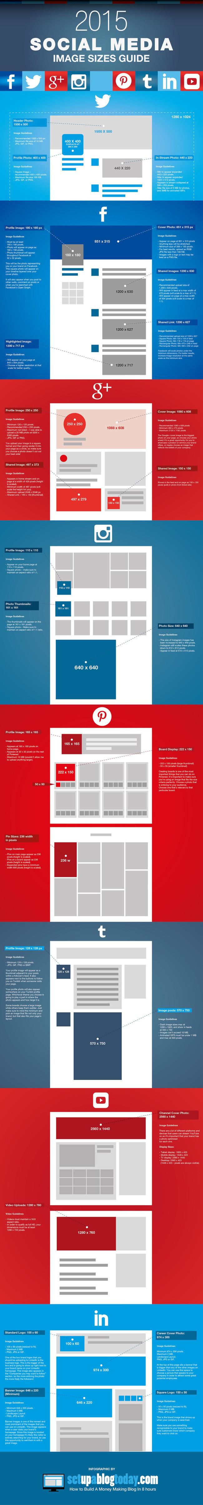 Social Media Image Sizes Guide for 2015
