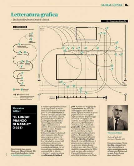 grain edit · Intelligence in Lifestyle #grid #graphic #publication