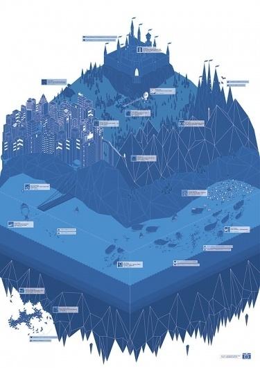 Facebook Island | Facebook Singapore Office on the Behance Network #facebook #illustration #land