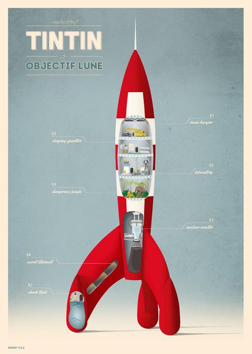 A schematic of tintin, Objectif Lune... Illustration by Matt Bondi #diagram #adventure #space #illustration #tin #rocket #objective