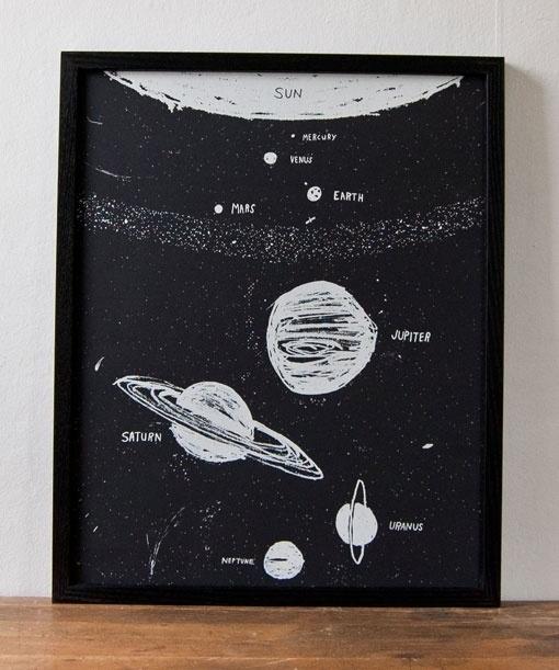 Design Work Life » New Prints by Brainstorm #solar #print #screen #illustration #system #poster #planets #brainstorm