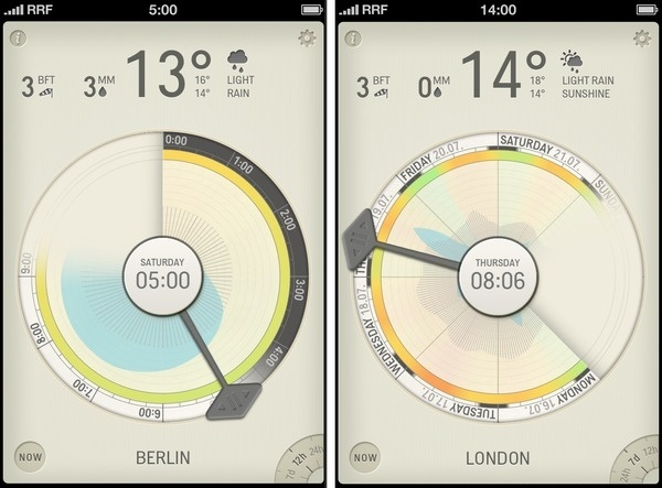 Partly Cloudy | The Ultimate Infoviz Weather App #ios #app #weather
