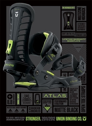 Union Binding Co. Advertising 2011-2012 by Draplin | Allan Peters' Blog #draplin #snowboarding #design #typography