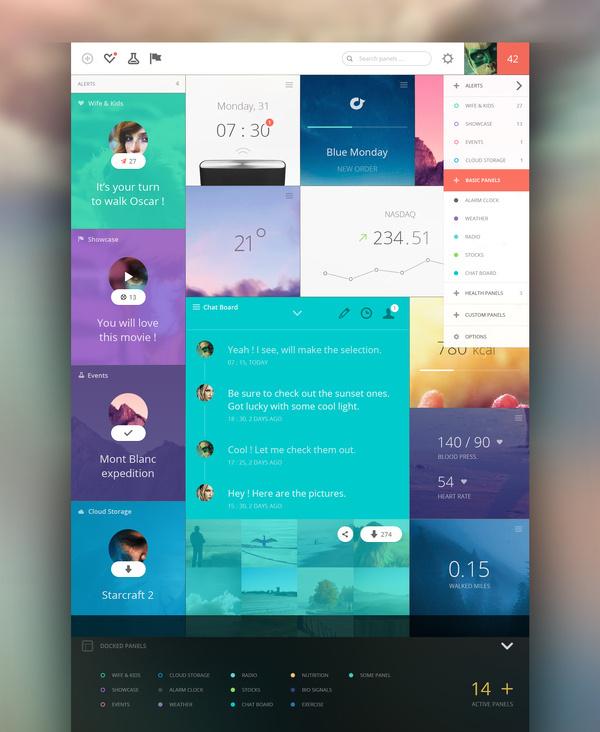 Panels_dashboard_bigger #dashboard