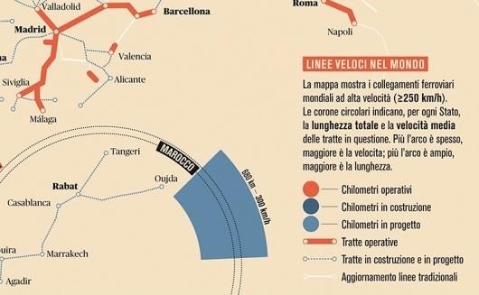 We Love Infographics — Treni ad alta velocitàbyFrancesco Franchi #dataviz #infographics #we #map #illustration #transport #franchi #love #francesco