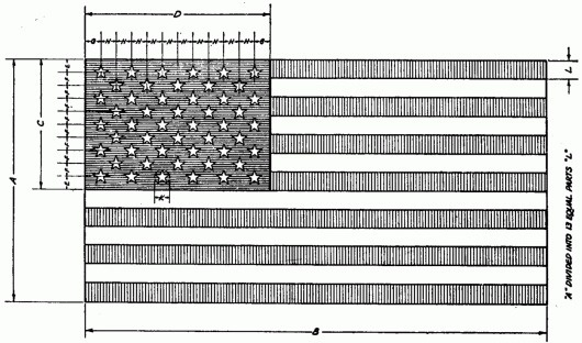tumblr_lvqnohtaUQ1r2bc4do1_1280.gif (1280×754) #flag #american #dimensions
